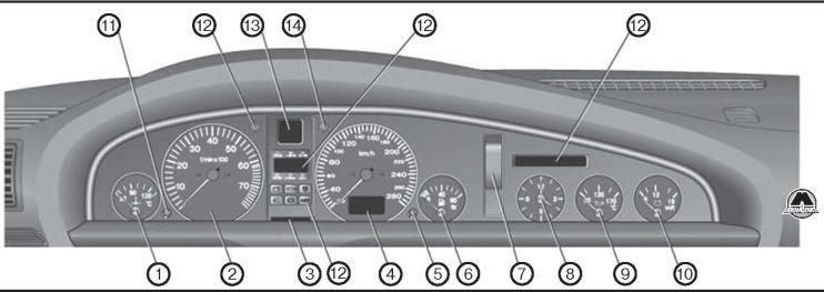 Инструкция Ауди 100 C4