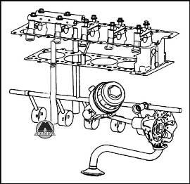 Схема системы смазки двигателя амулет чери амулет волк кулон