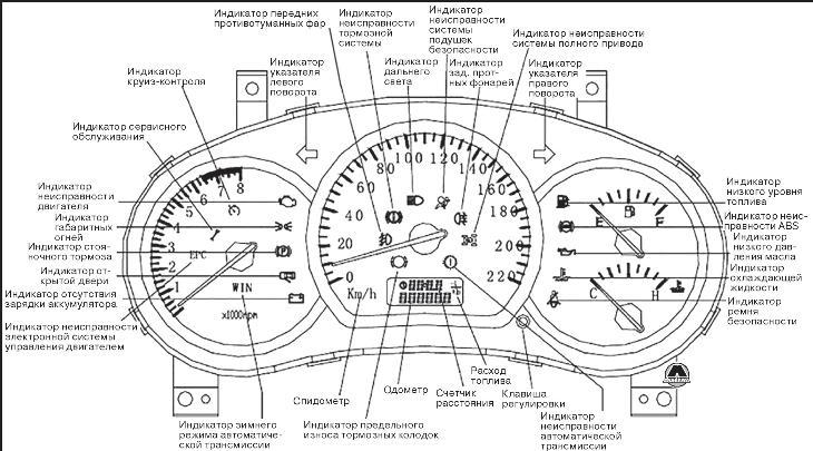 инструкция по эксплуатации чери тигго т11