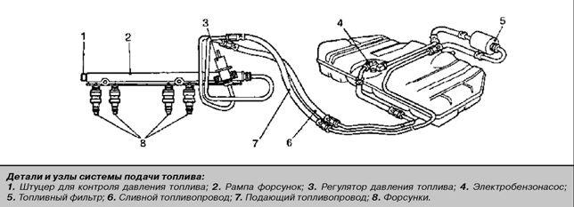 шевроле авео инструкция по эксплуатации 2008