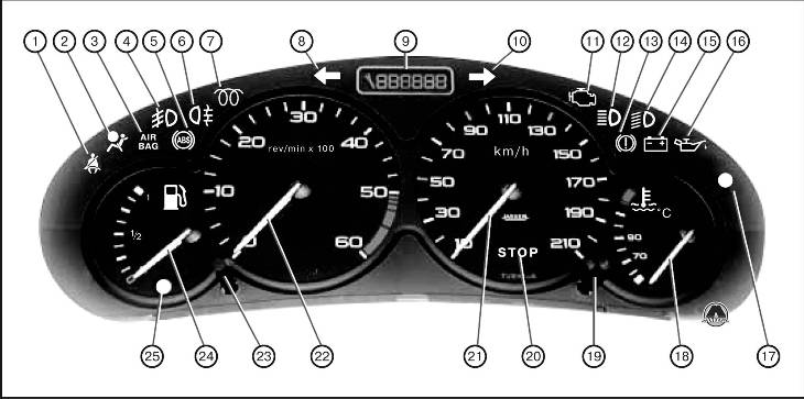 Индикатор передних и боковых