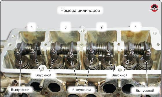 Схема расположения клапанов