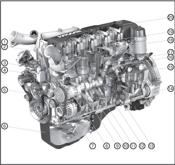 Двигатель DAF XF105 c 2006 г.