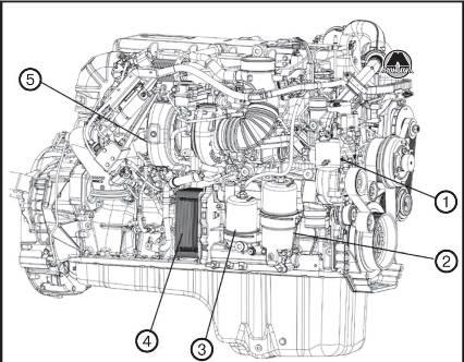 Двигатель DAF XF105