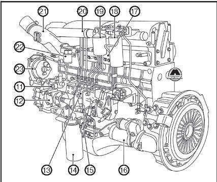 Xf95 1997 2006