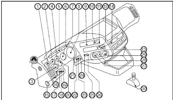 Приборная панель DAF XF95