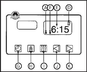 Установка таймера DAF XF95
