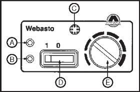 Обогрев кабины DAF XF95