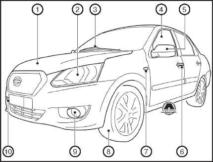 руководство по ремонту и эксплуатации автомобиля датсун он до - фото 11