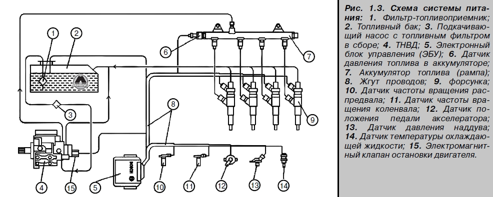 Схема системы питания Faw Baw