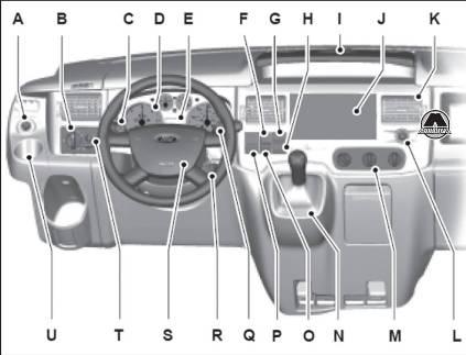 D - Панель приборов Е