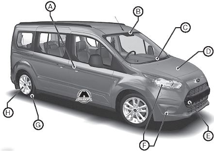Общие данные Ford Transit Connect