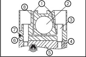 Каналы подвода масла GW Hover H3