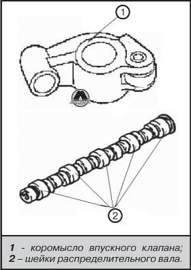 Автоматическое натяжное устройство GW Hover H3