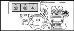 Раздаточная коробка GW Hover H3