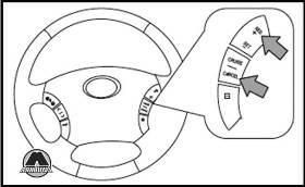 Отмена режима автоматического регулирования скорости GW Hover H3