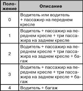 Инструкция По Эксплуатации Выключателя Мкп-35