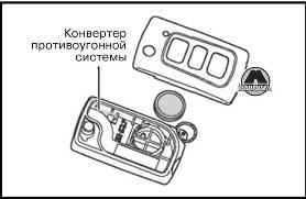 Замена аккумулятора GW Hover H3