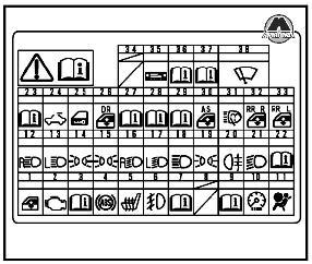 Схема предохранителей civic 6.