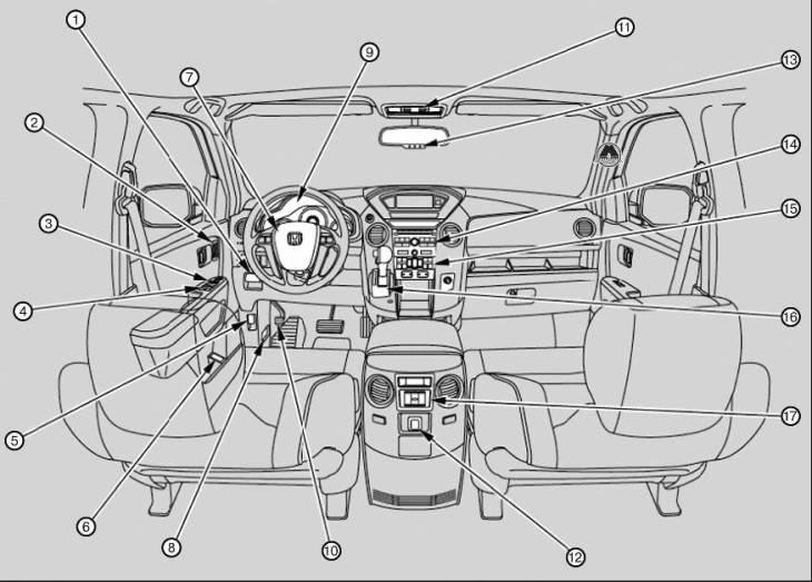 Органы управления Honda Pilot