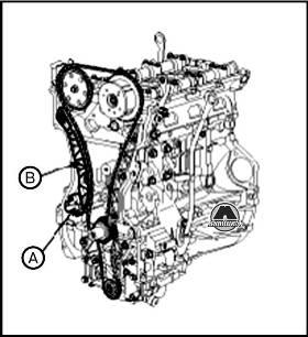 hyundai h-1 грм бензиновый двигатель