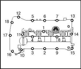 затяжка головки двигателя hyundai starex