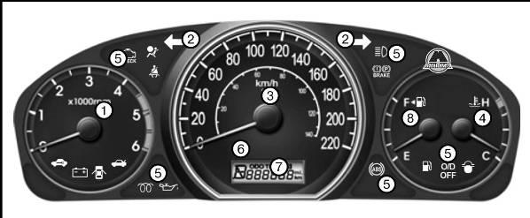 панель приборов hyundai starex индикаторы