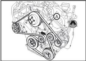 Замена ремня генератора хендай санта фе Замена ступицы ford focus