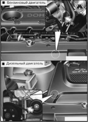 Хендай ix35 двигатели