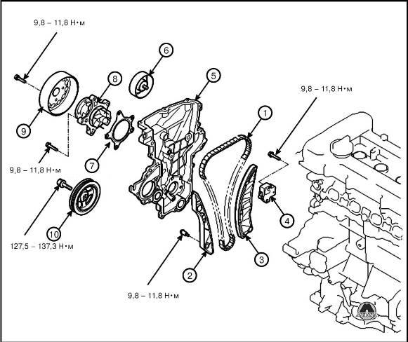 механизма Kia Cerato New