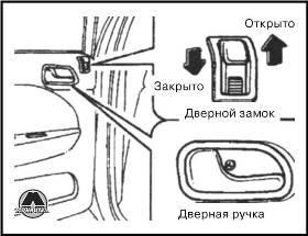 как открыть kia shuma без ключа