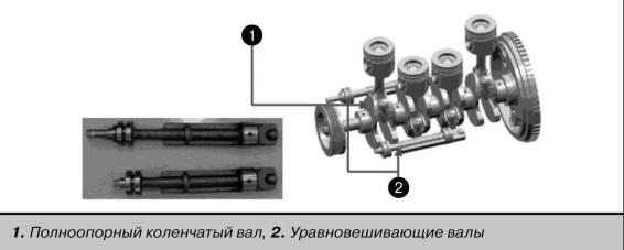 механизм KIA Sorrento