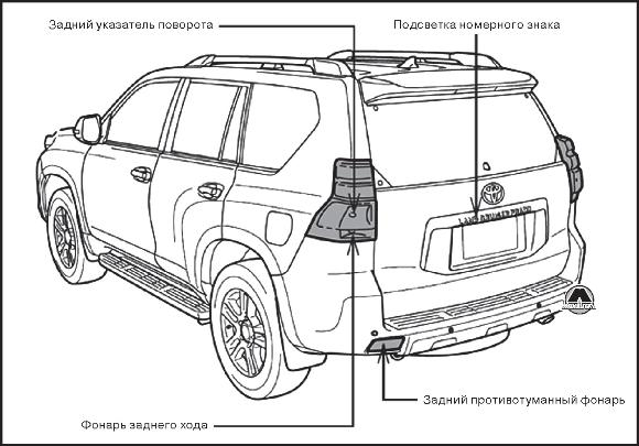 Замена ламп Toyota Land Cruiser Prado 150
