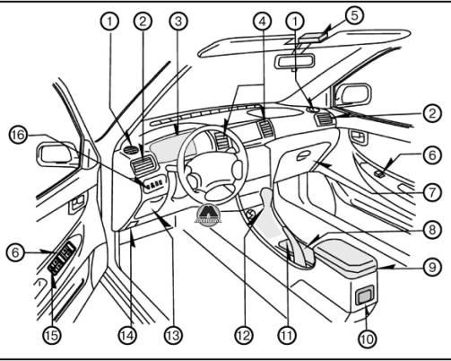 Обзор приборной панели Lifan