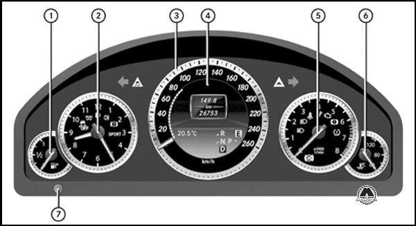 инструкция по управлению панелью приборов на мерседес 211