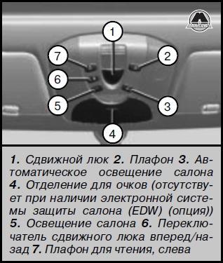 инструкция по эксплуатации мерседес вито 639