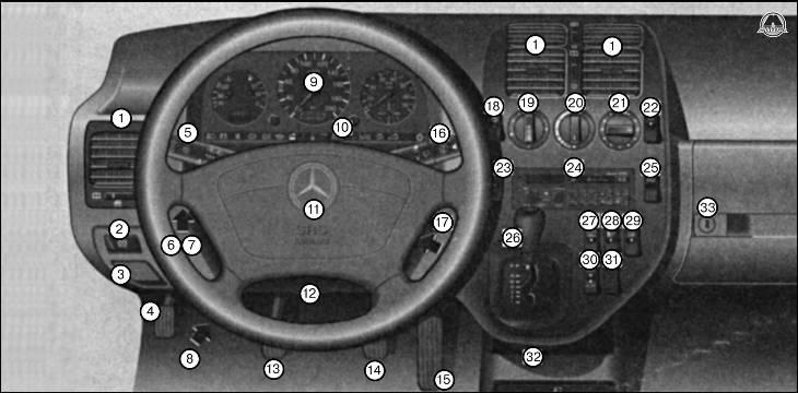 панель управления окони регулировка зеркал заднего вида намерседес638