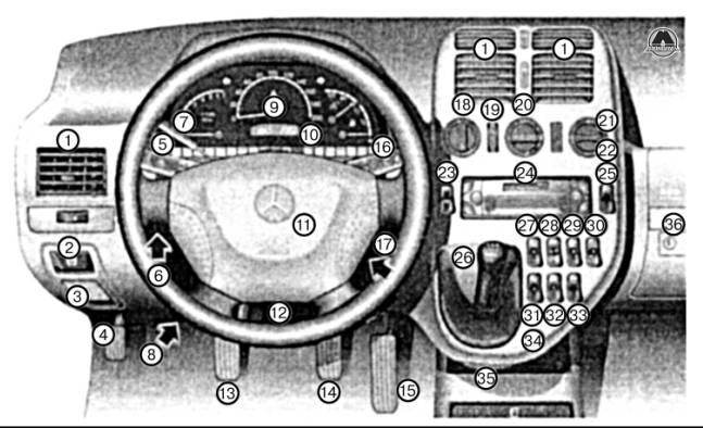Mercedes Vito V-Klasse