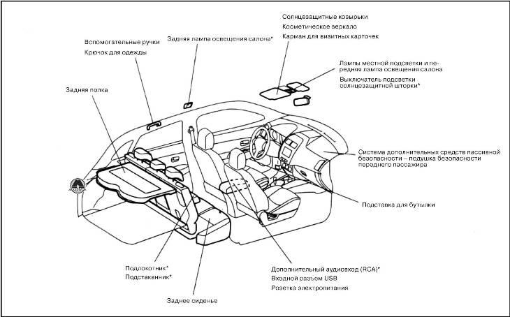 Mitsubishi asx инструкция по эксплуатации