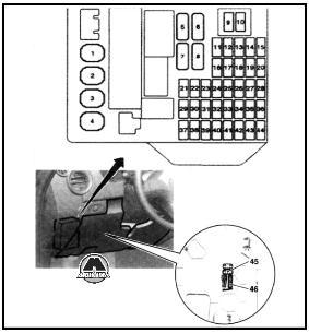 Схема предохранителей для мицубиси