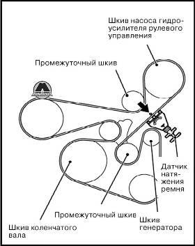 Схема ремня лансер 10 фото 358