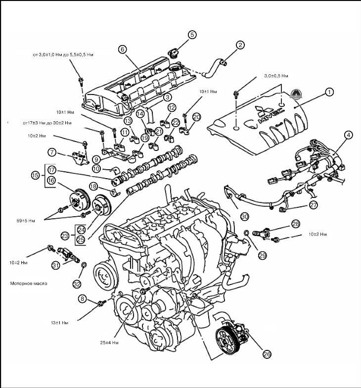 электропроводки управления