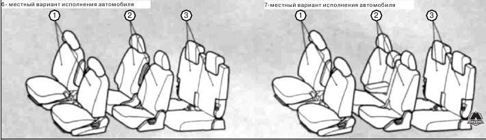 mitsubishi grandis сиденья