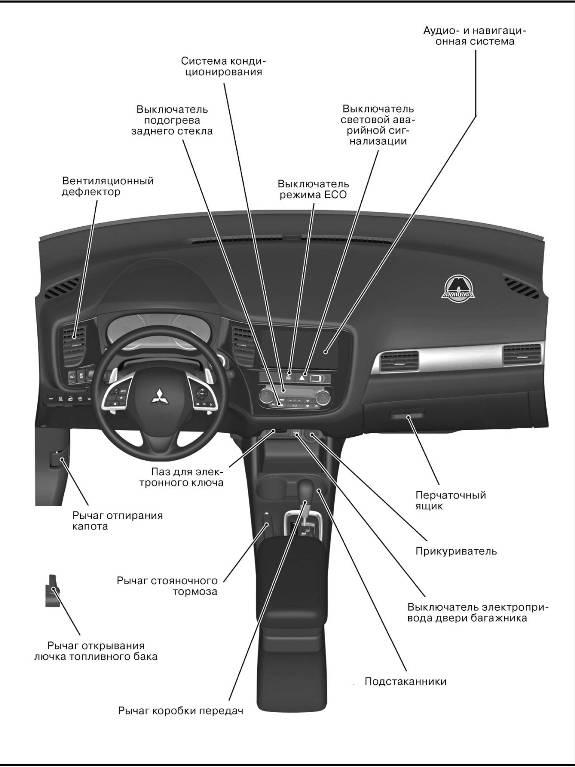 инструкция по эксплуатации митсубиси аутлендер 3