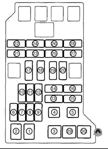 Таблица расположения предохранителей Mitsubishi Pajero IV