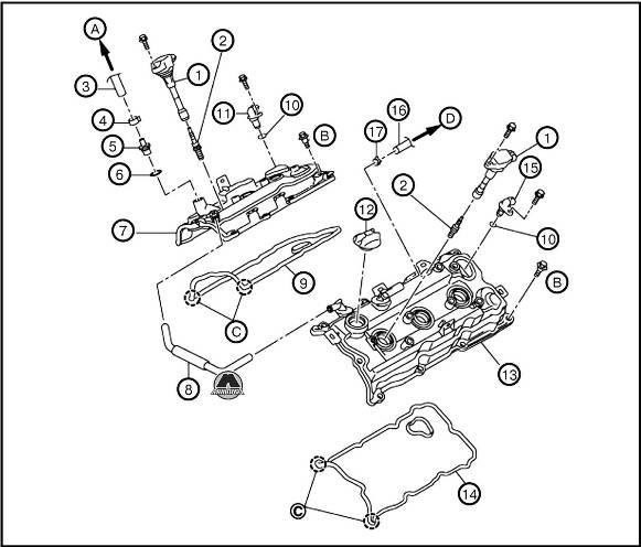 Общее устройство системы зажигания Nissan Murano