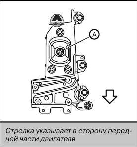 Снятие и установка двигателя Nissan X-Trail Rogue