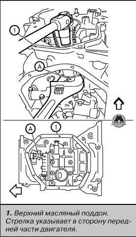 Ремень привода навесного оборудования Nissan X-Trail Rogue
