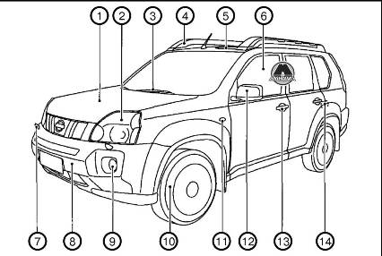 Внешний вид автомобиля Nissan X-Trail Rogue