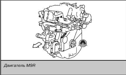 Номер двигателя Nissan X-Trail Rogue